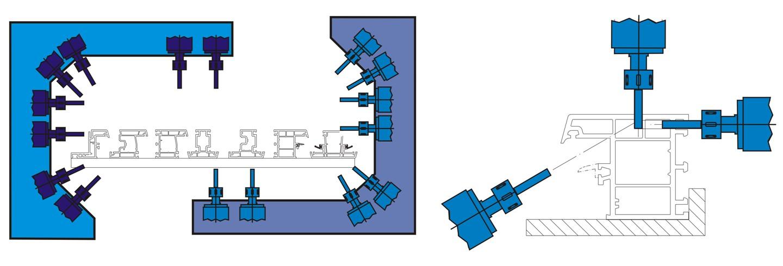 6-Achs-M-Modul